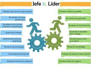 Jefe - Lider